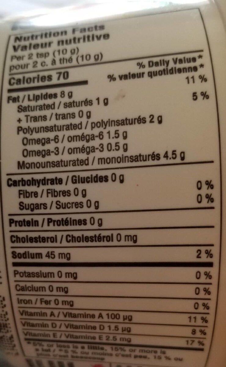 Margarine - Informations nutritionnelles - en