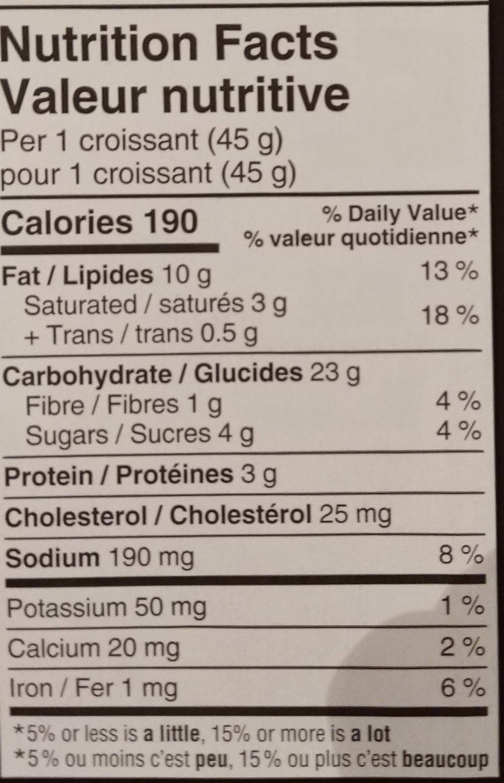 Croissants au beurre - Voedingswaarden