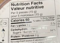 Menthes roses - Nutrition facts - fr