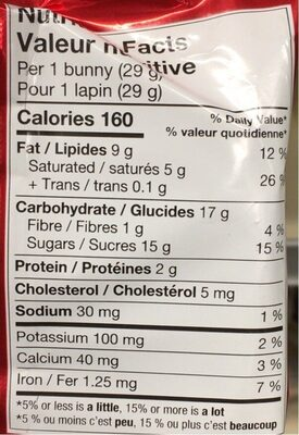 Kit Kat Easter - Nutrition facts - en