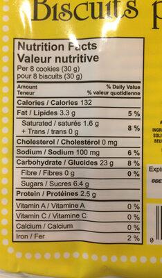 Tea biscuits - Nutrition facts - en