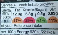 The Grill 4 Lamb Shish Kebabs - Nutrition facts