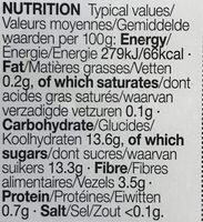 Purely Mango - Ingredients