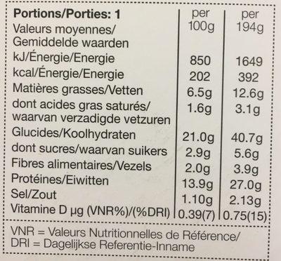 Sandwich Poulet Rôti et Chorizo - Voedingswaarden - fr
