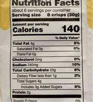 Cornbread Crisps - Nutrition facts - en