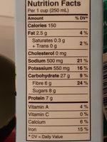 Soupe haricots noirs épicés - Informations nutritionnelles - fr