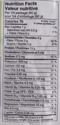 Needless Strips - Informations nutritionnelles - fr