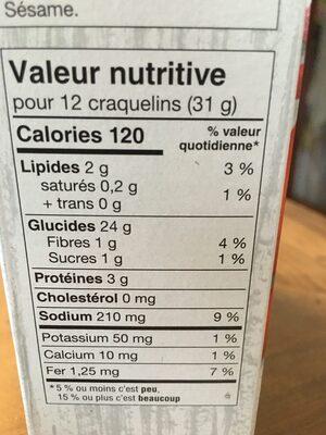 Craquelins de blé concassé - Informations nutritionnelles - fr