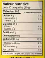 Craquelins - Nutrition facts