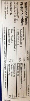 Fromage bleu danois - Informations nutritionnelles - fr