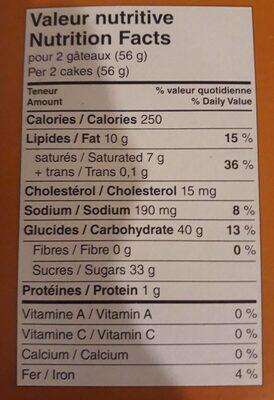 Ah Caramel! - Nutrition facts - fr