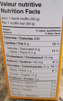 matin morning muffin - Nutrition facts - en
