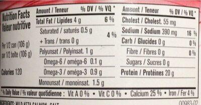 Saumon keta - Informations nutritionnelles - fr