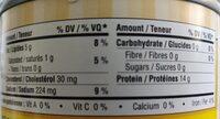 Thon pâle entier - Informations nutritionnelles - fr