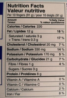 Fish fingers - Nutrition facts