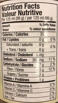 Salsifies - Informations nutritionnelles - fr
