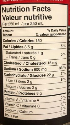 Pepper steak and potato - Nutrition facts - fr