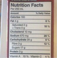 Soupe poivrons doux grillés et tomates - Informations nutritionnelles - en