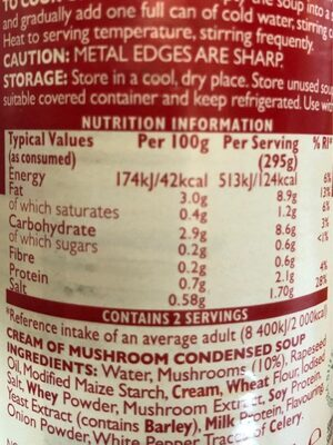 Campbells Condensed Cream Of Mushroom Soup - Nutrition facts