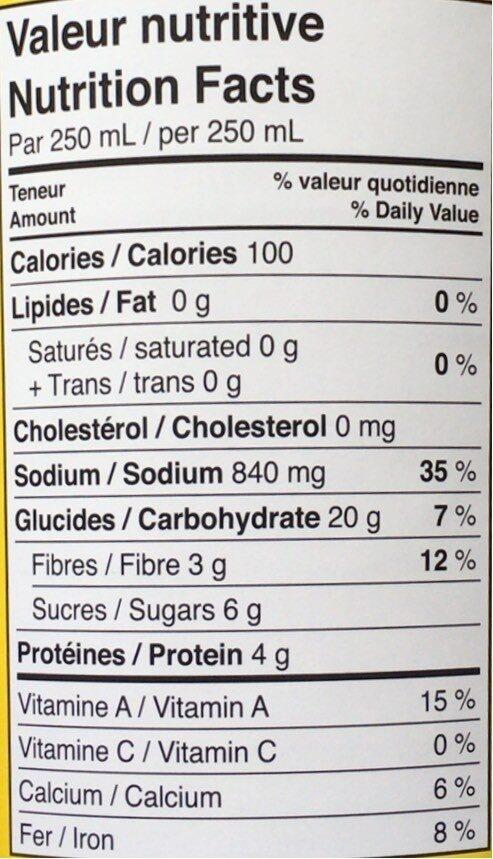 Soupe Minestrone - Informations nutritionnelles - fr
