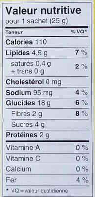 Mes premières pattes d'ours - Informations nutritionnelles - fr
