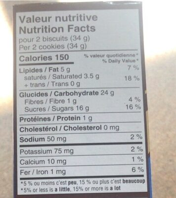 Whippet original - Nutrition facts - fr