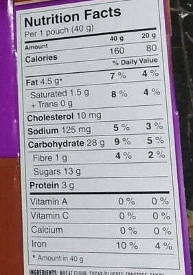 Pattes d'ours - Nutrition facts