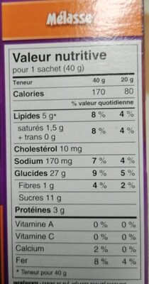 Pattes d'ours - Nutrition facts - fr