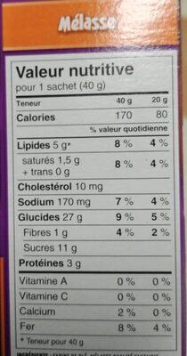 Pattes d'ours - Informations nutritionnelles - fr