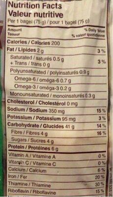 Bagles tout garni - Nutrition facts - fr