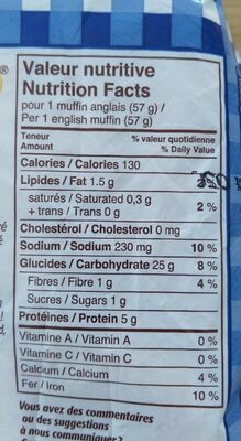 Muffins Anglais - Nutrition facts - fr