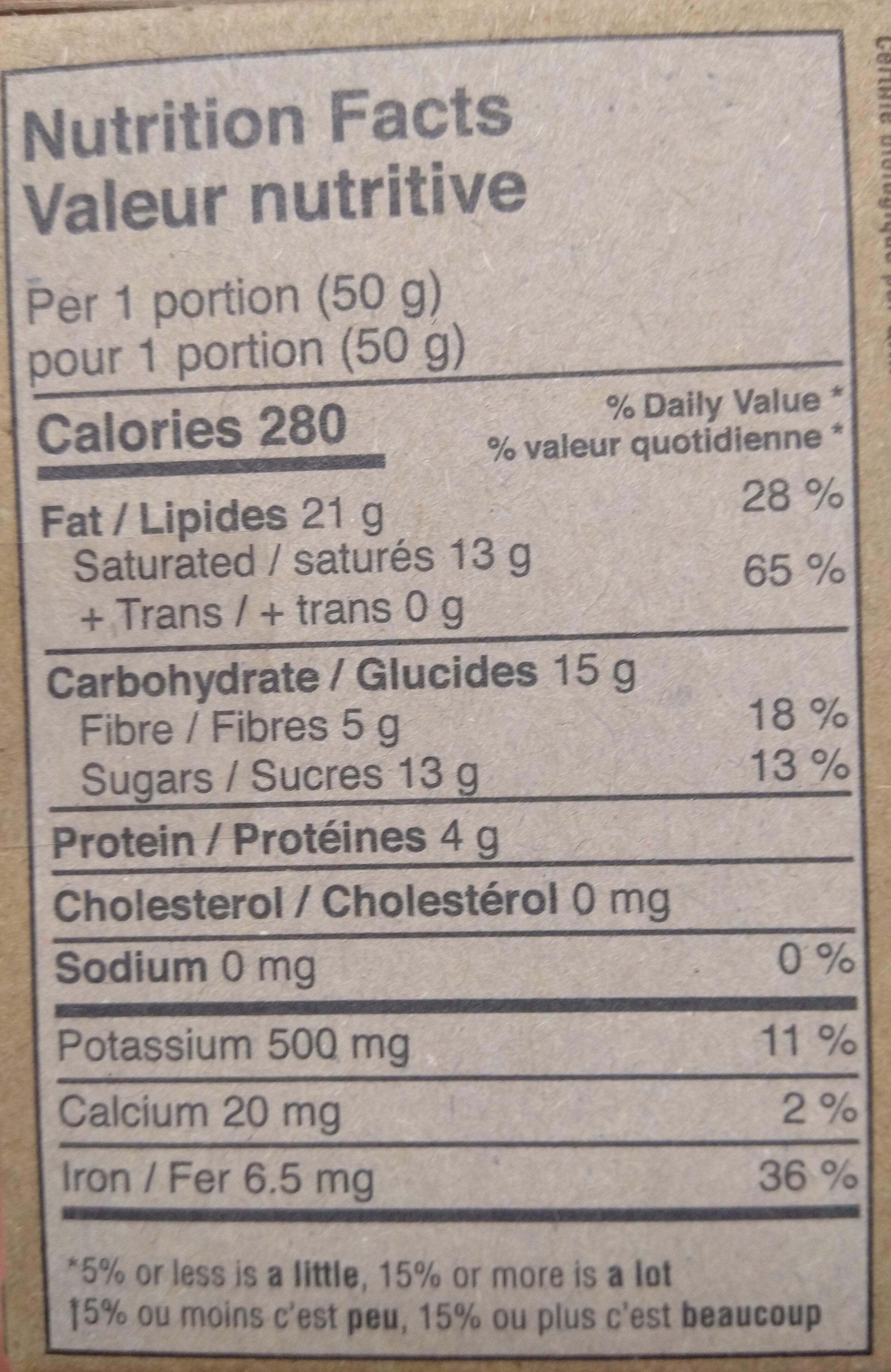 Earl grey - Nutrition facts - en