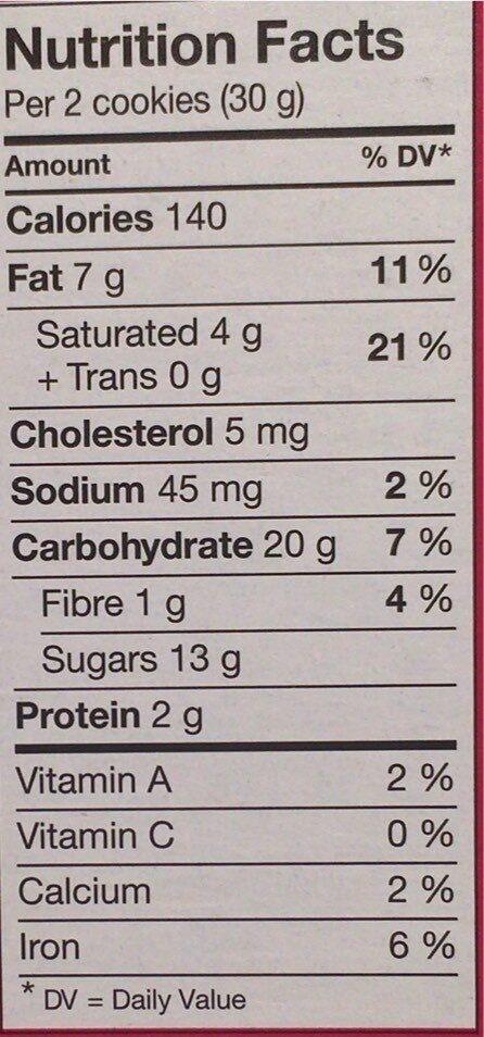 Biscuits au beurre truffés framboise - Informations nutritionnelles - fr