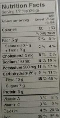 Céréales All Bran (original) - Nutrition facts - en