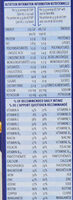 Vector - Nutrition facts