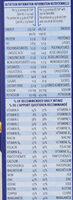 Vector - Nutrition facts - en