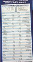Céréales Vector (flocons Croquants Et Grappes De Granola) - Informations nutritionnelles - fr