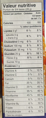 Frosted flakes - Informations nutritionnelles - fr