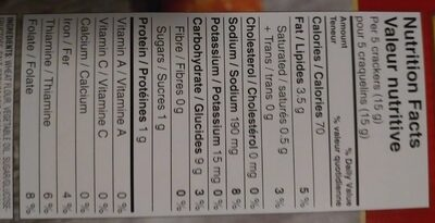 Pretzel - Nutrition facts - en