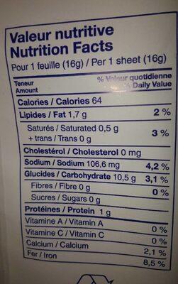 Retaille d, ostie - Informations nutritionnelles - fr