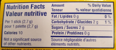 Juicy Fruit - Nutrition facts
