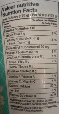 Yogourt ferme - Informations nutritionnelles - fr