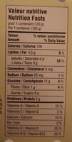 Delight - Informations nutritionnelles - fr