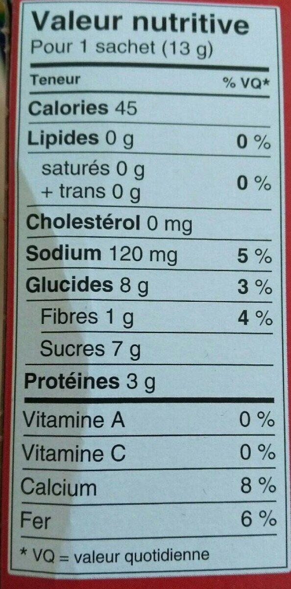 Carnation Chocolat Chaud - Nutrition facts - en