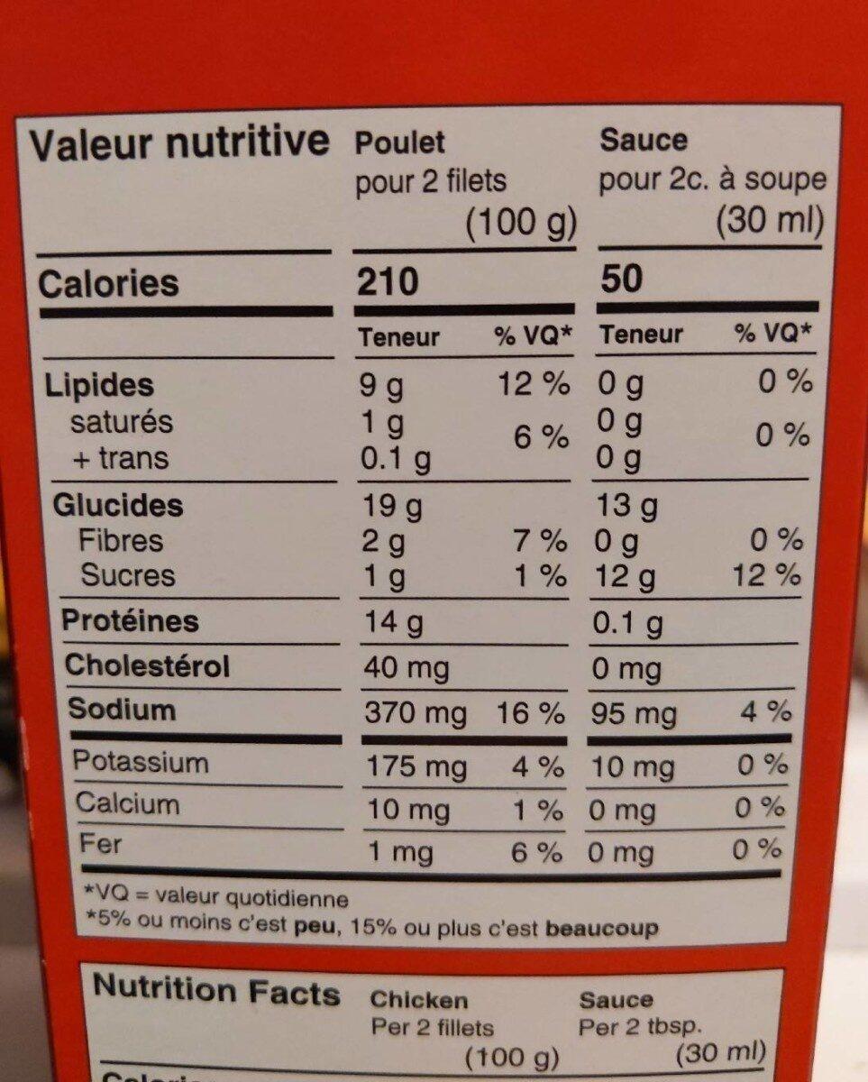 Filets de poitrine de poulet - Informations nutritionnelles - fr