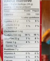 Gratin dauphinois - Nutrition facts - fr