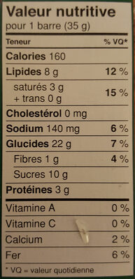sucrées et salées - Nutrition facts