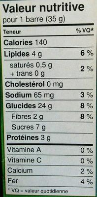 Mélange du randonneur - Informations nutritionnelles