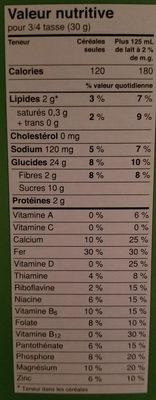 Pomme et canelle - Informations nutritionnelles