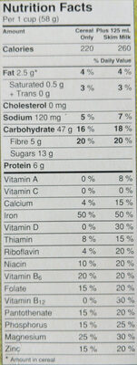 OATMEAL CRISP Maple Nut Flavour - Nutrition facts - en